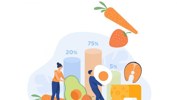 Covid-19 Döneminde Beslenme Davranışlarımız Nasıl Değişti?