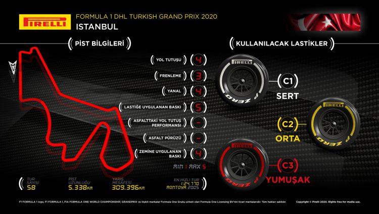 Pirelli, Türkiye Grand Prix'i İçin En Sert Hamurları Öneriyor